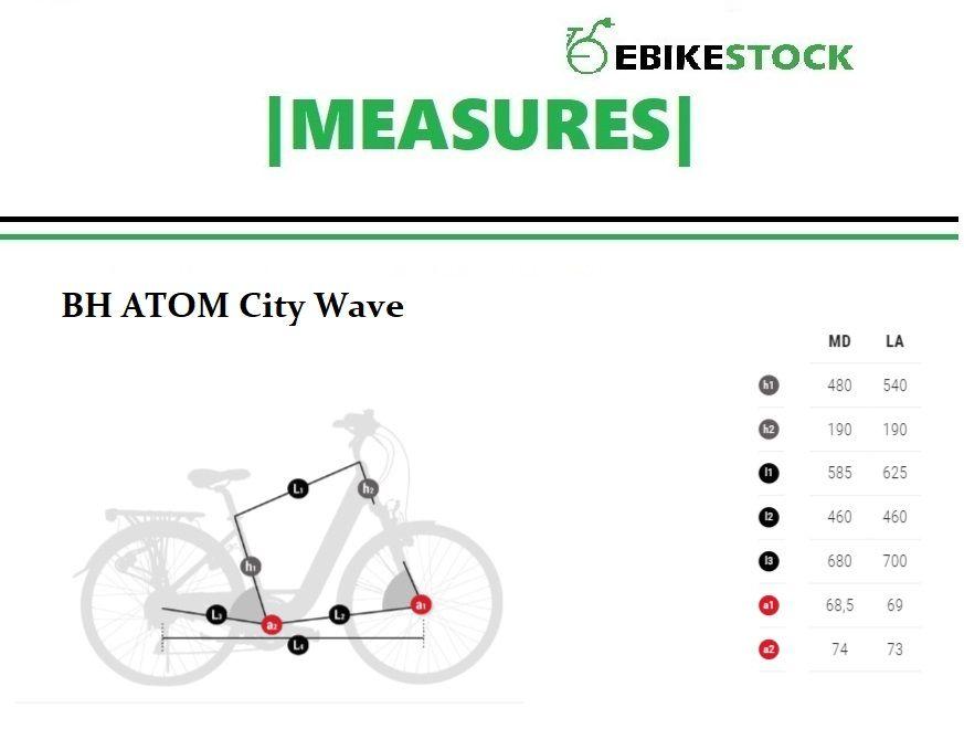 MEASURES-atom-city-wave