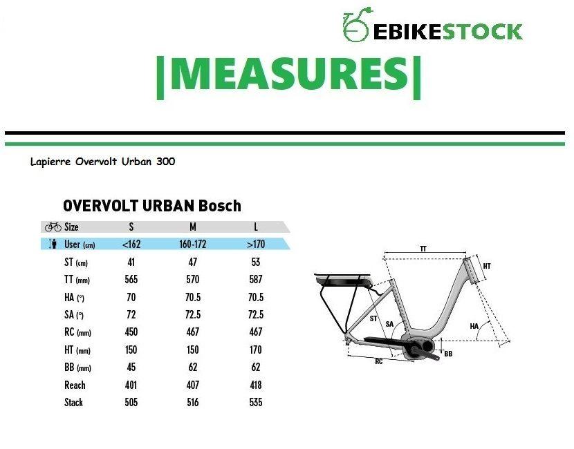 MEASURES-overvolt-urban-300